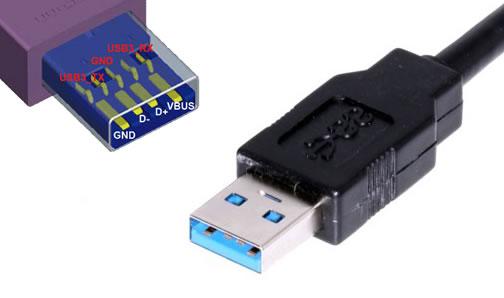 Conector USB 3.0 estándar Tipo A (macho) y esquema
