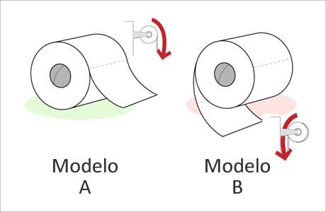 Modelo A y Modelo B