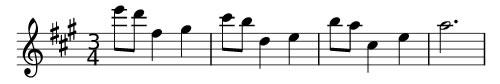 Partitura de la melodía