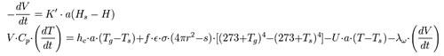 Las ecuaciones del botijo; ahí es nada