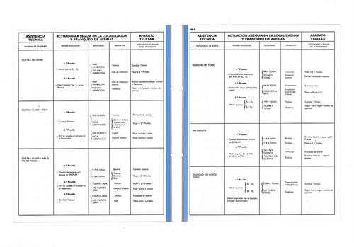 Hojas del manual de asistencia técnica (clic para ampliar)