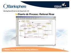 Banksphere (clic para ampliar)