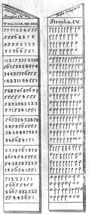 Tablilla de Arca Musarithmica (ambas caras)