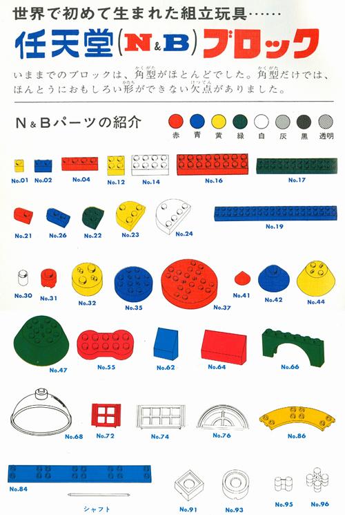 Todas las piezas de N&B Blocks