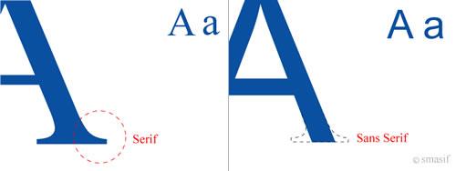 Con y sin serifa