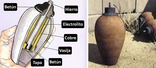 Esquema y reproducción de las baterías