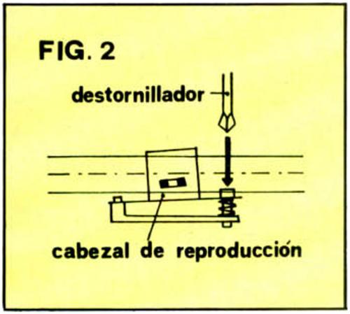Detalle del azimut