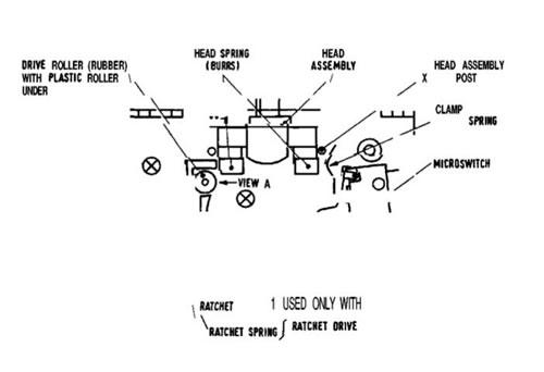 Mecanismo del cabezal de Microdrive (clic para ampliar)