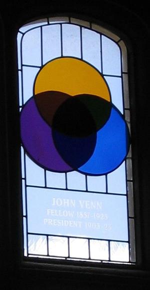 Ventana de John Venn