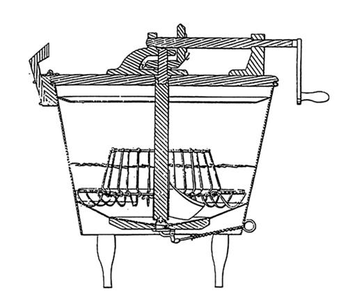 Esquema del primer Lavaplatos Cochrane manual